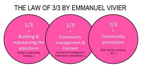 Flow-33-rules-emmanuel-vivier